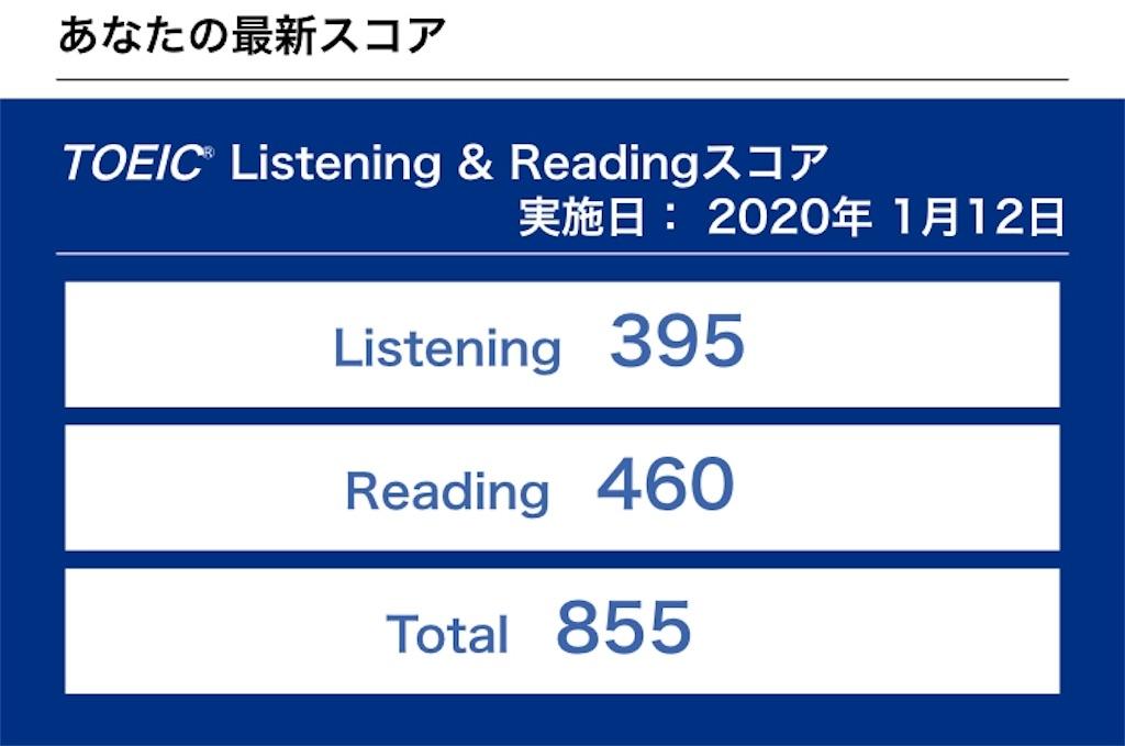 f:id:wakaiojisan:20200130100616j:image