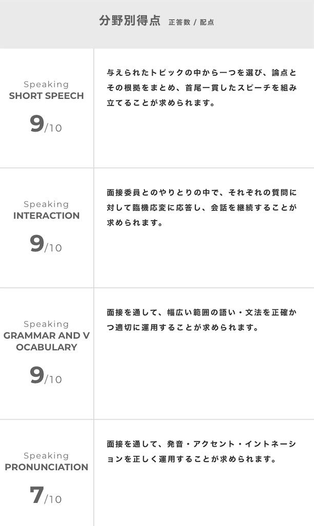f:id:wakaiojisan:20200405232409p:plain