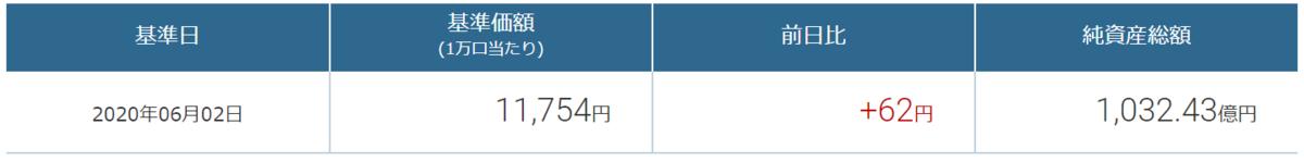 f:id:wakaiojisan:20200602233734p:plain