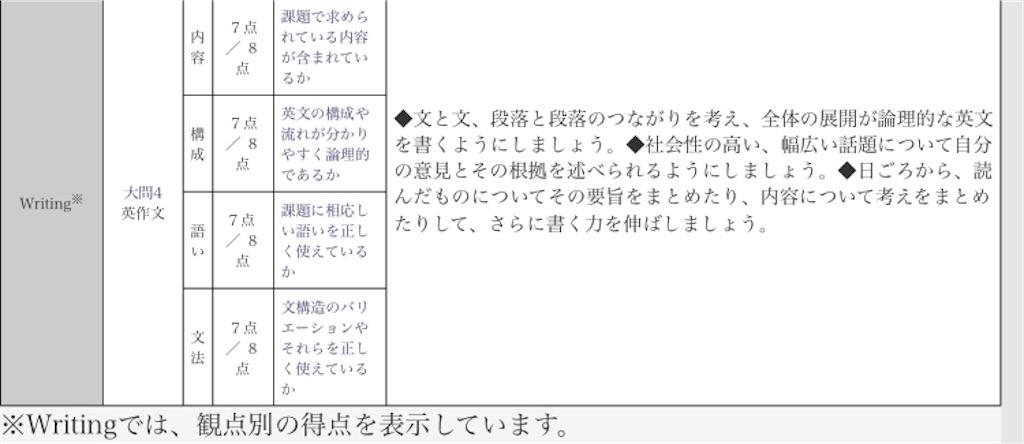 f:id:wakaiojisan:20200714100407j:image