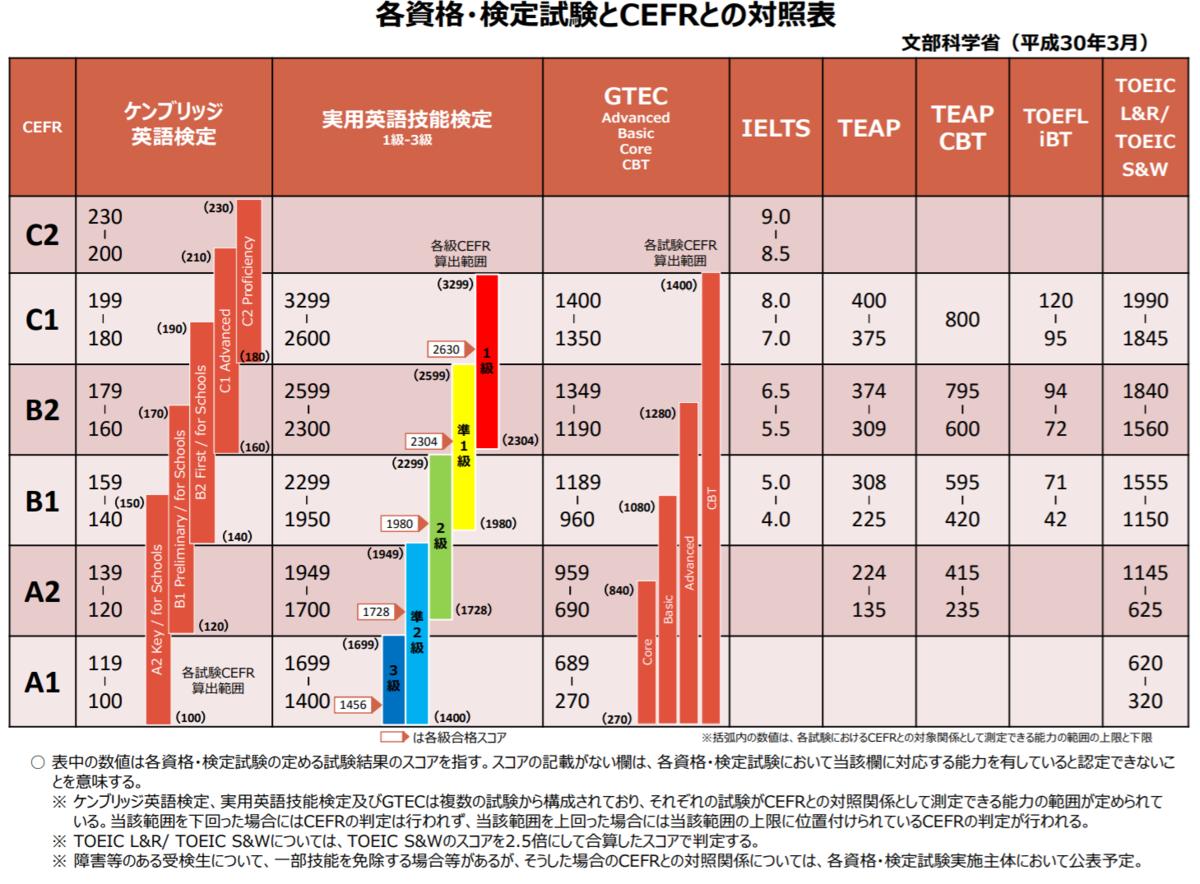 f:id:wakaiojisan:20200727110428p:plain