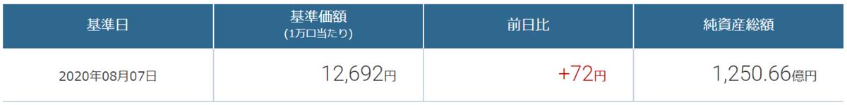 f:id:wakaiojisan:20200810091545p:plain