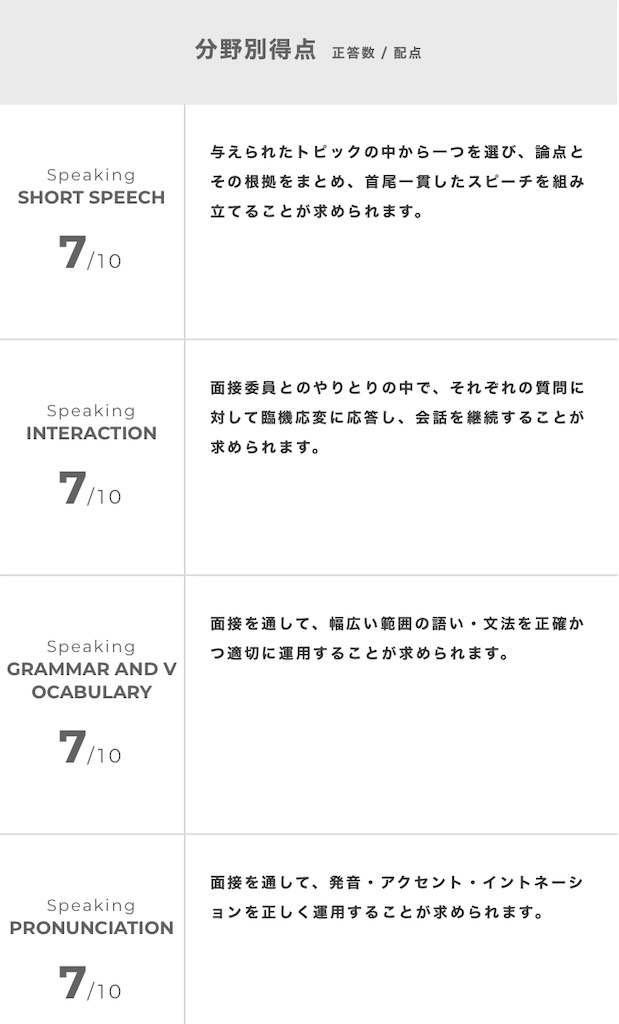 f:id:wakaiojisan:20200902092546j:plain