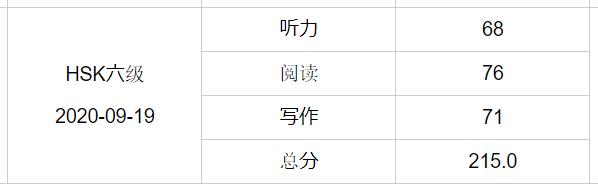 f:id:wakaiojisan:20201016104850p:plain