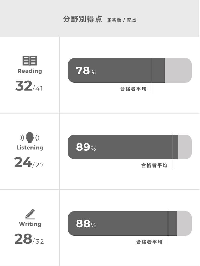 f:id:wakaiojisan:20201027085202j:image