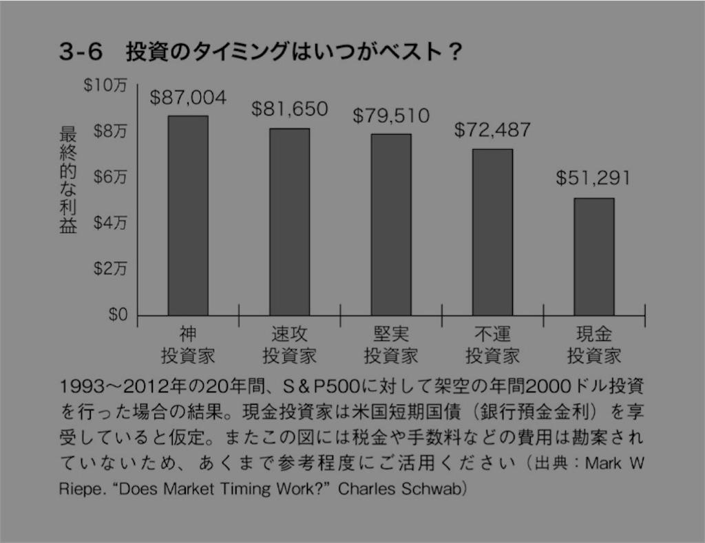 f:id:wakaiojisan:20201028104401j:image