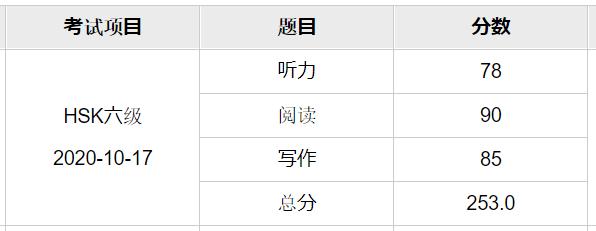 f:id:wakaiojisan:20201103100214p:plain