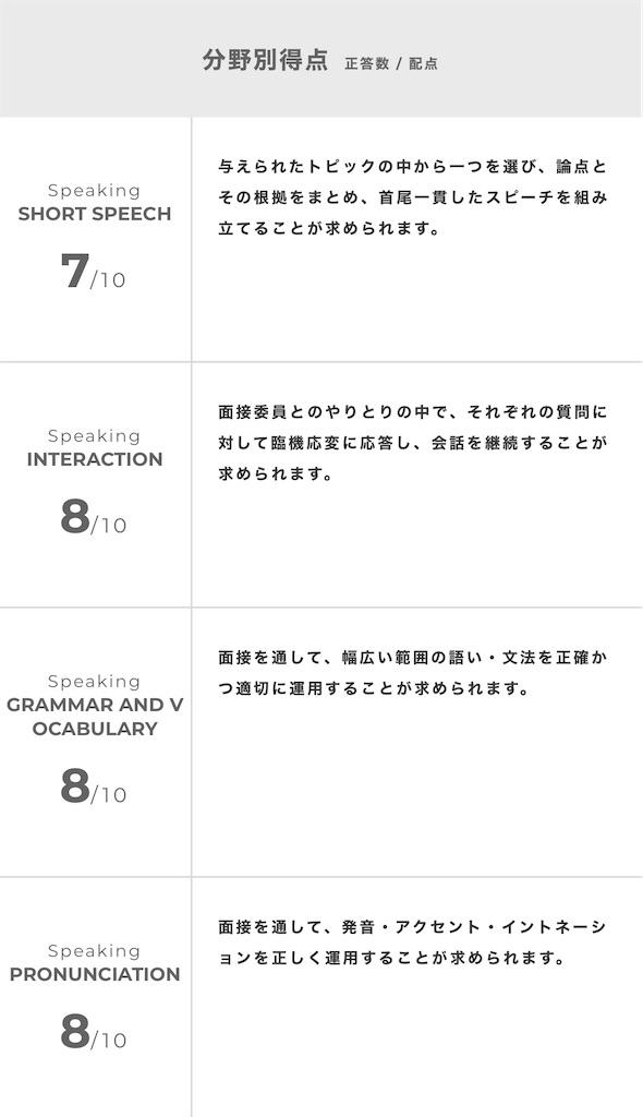 f:id:wakaiojisan:20201127001038j:plain