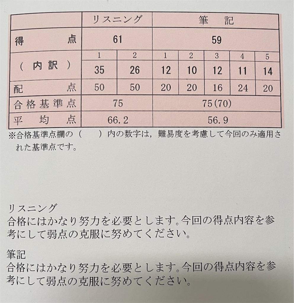 f:id:wakaiojisan:20201221105105j:plain
