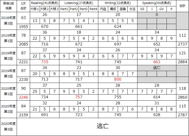 f:id:wakaiojisan:20210123233610p:plain
