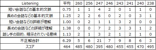 f:id:wakaiojisan:20210209104317p:plain