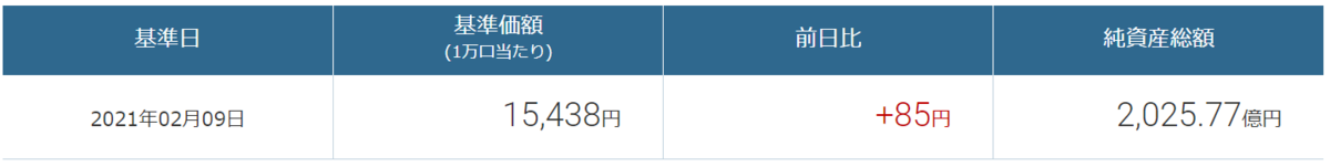 f:id:wakaiojisan:20210210103700p:plain