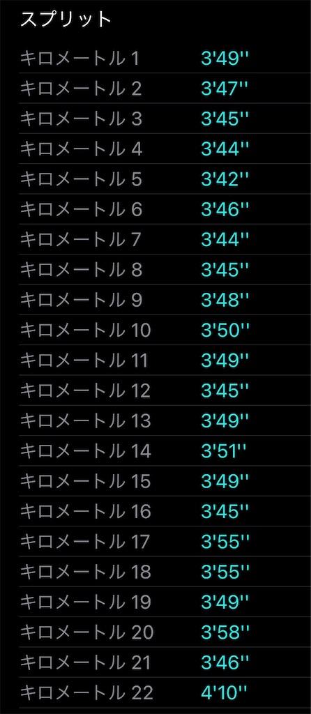 f:id:wakaiojisan:20210224235807j:image