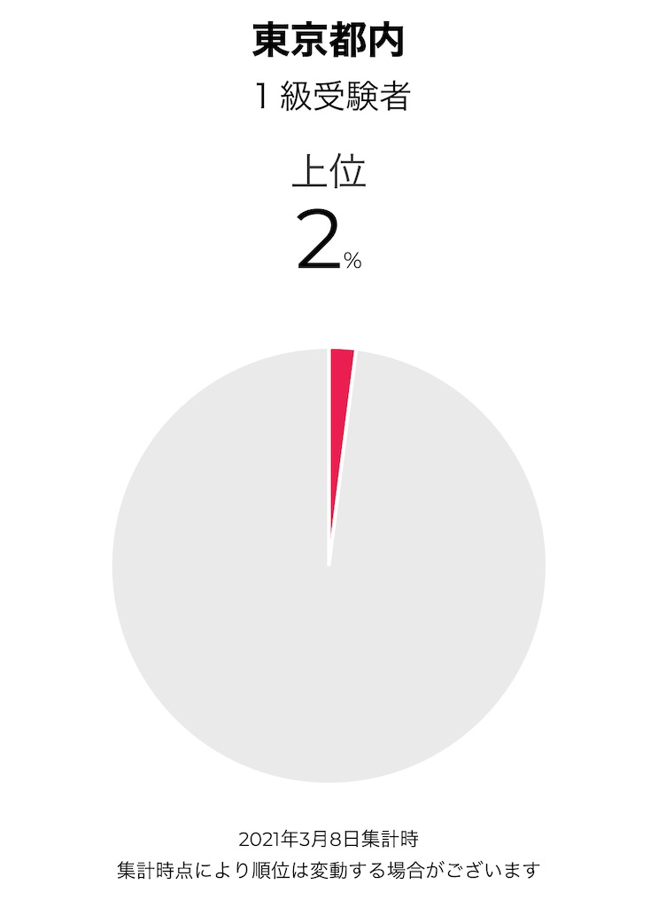 f:id:wakaiojisan:20210309234251j:plain