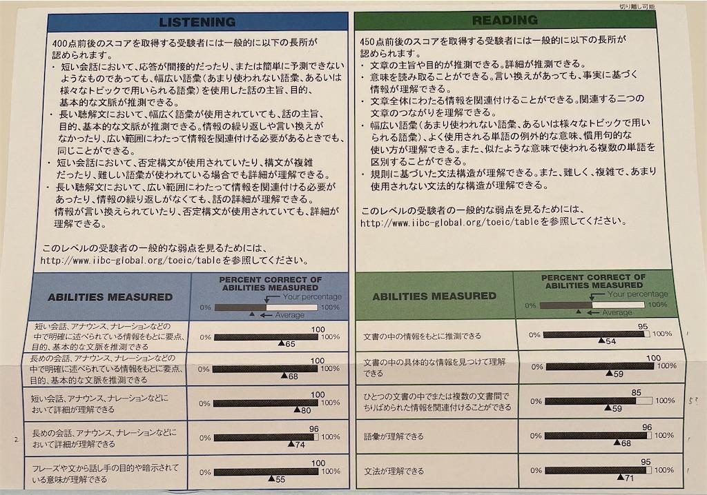 f:id:wakaiojisan:20210404232812j:image