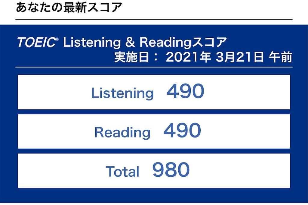 f:id:wakaiojisan:20210406232552j:image