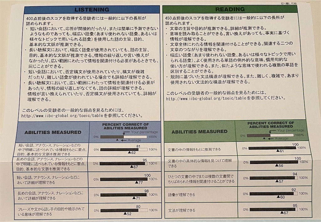 f:id:wakaiojisan:20210418233916j:image