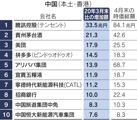 f:id:wakaiojisan:20210510112921p:plain