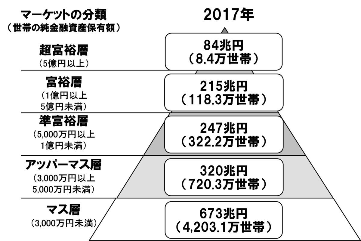 f:id:wakaiojisan:20210518111458p:plain