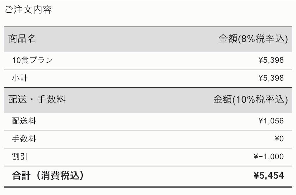 f:id:wakaiojisan:20210613105518j:plain