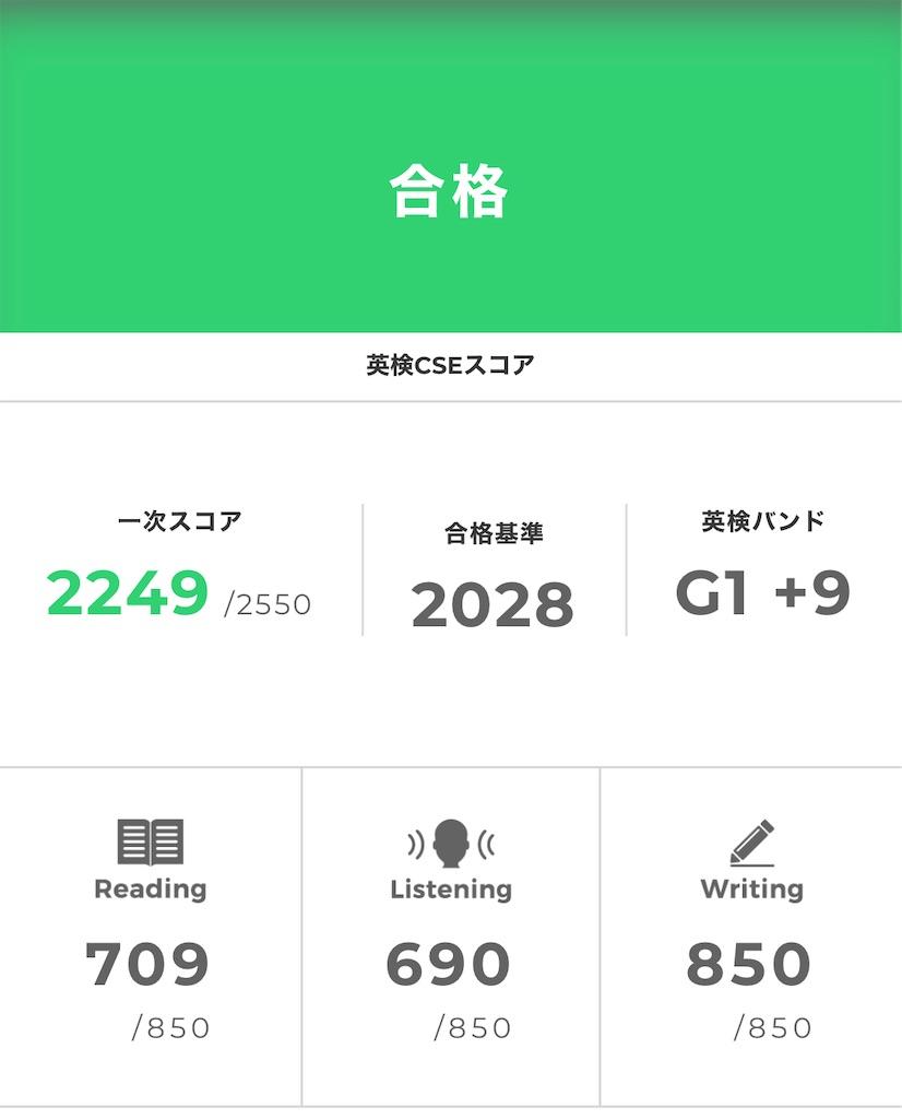 f:id:wakaiojisan:20210615000757j:image