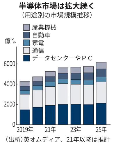 f:id:wakaiojisan:20210617130209p:plain