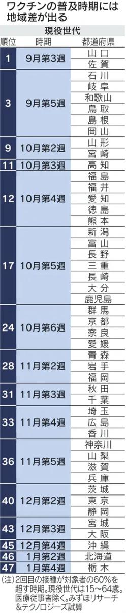 f:id:wakaiojisan:20210628122048p:plain