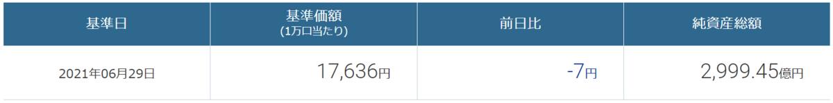 f:id:wakaiojisan:20210630102531p:plain