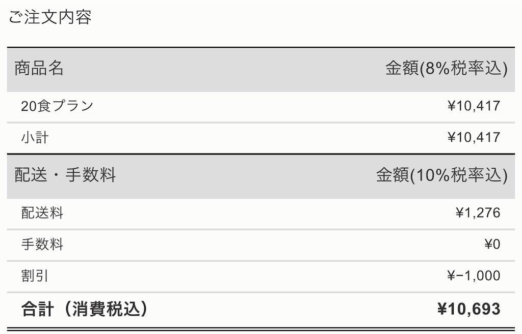 f:id:wakaiojisan:20210711102330j:image