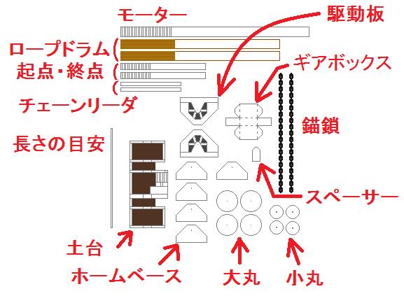 f:id:wakajibi2:20160119163112p:plain