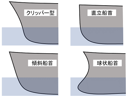 f:id:wakajibi2:20170124001432p:plain