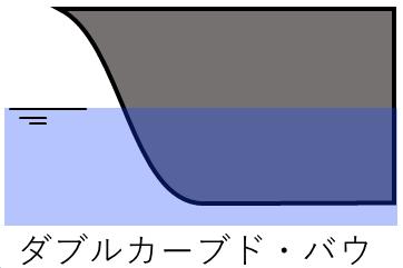 f:id:wakajibi2:20180701174322p:plain