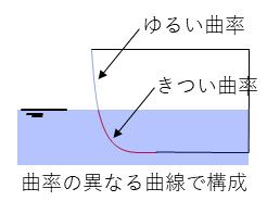 f:id:wakajibi2:20180705102206p:plain