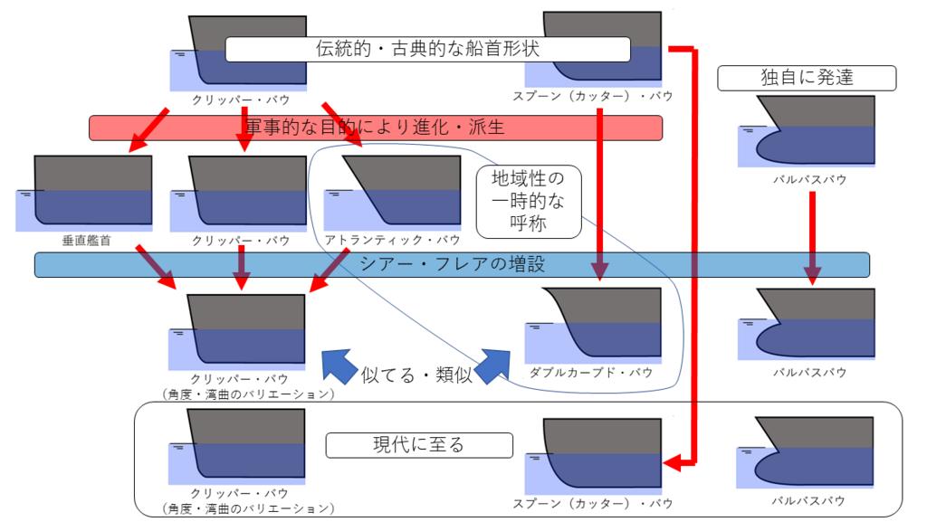 f:id:wakajibi2:20180705163052p:plain