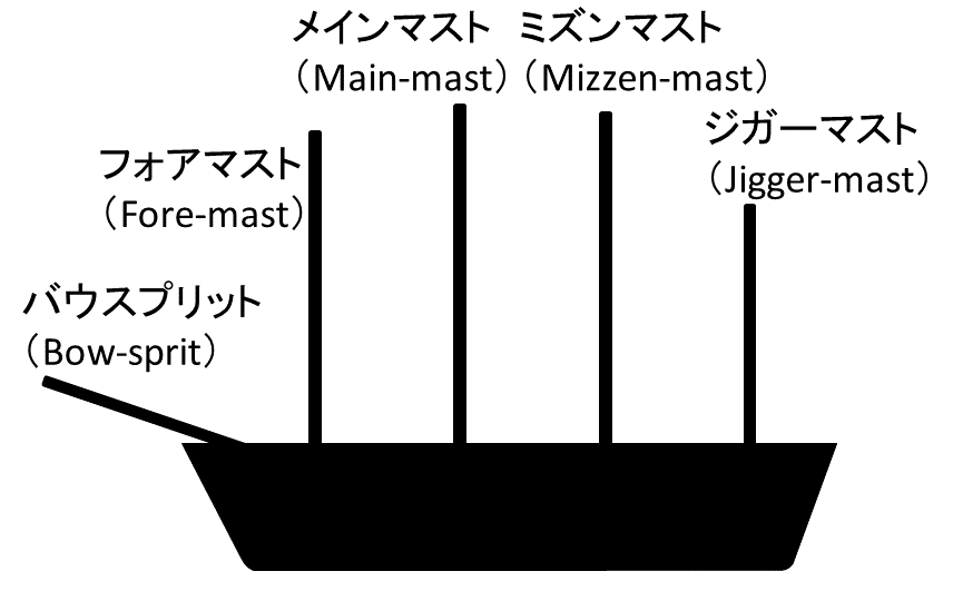 f:id:wakajibi2:20180809012618p:plain