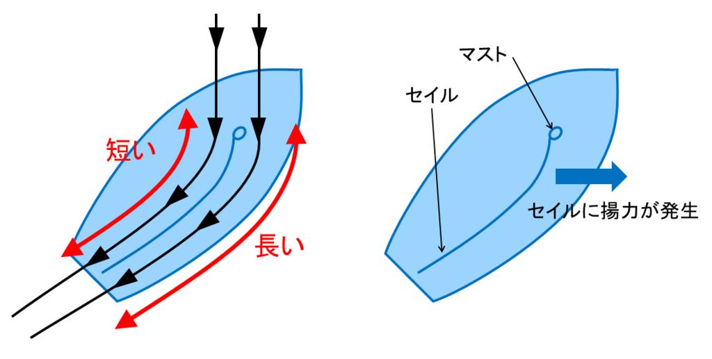 f:id:wakajibi2:20190311003051p:plain