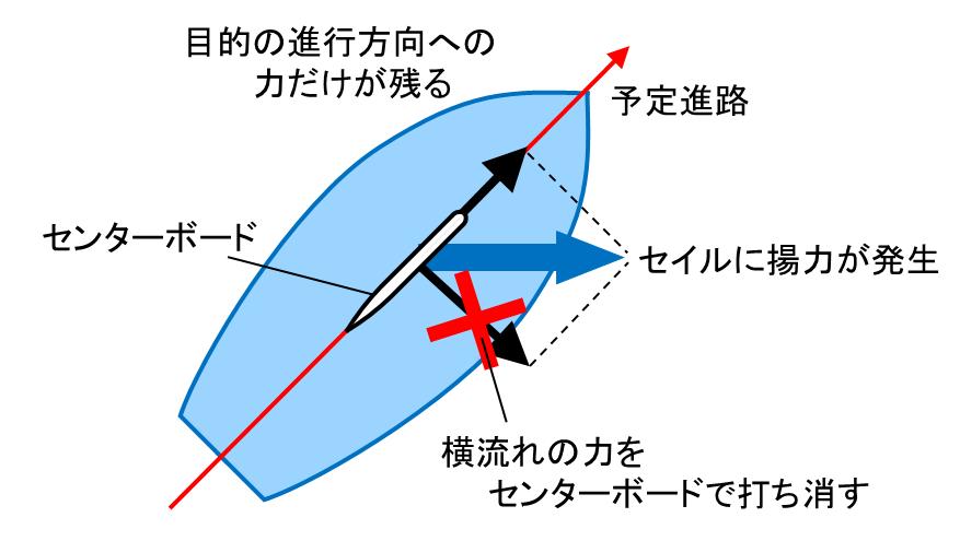 f:id:wakajibi2:20190318012121p:plain