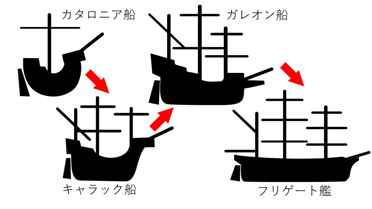 f:id:wakajibi2:20190607112000p:plain