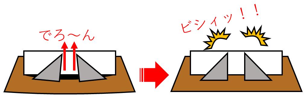 f:id:wakajibi2:20191206114710p:plain