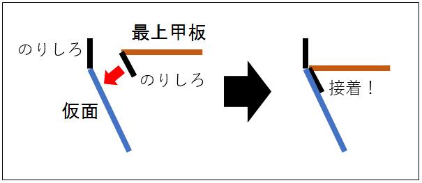 f:id:wakajibi2:20200223181114p:plain
