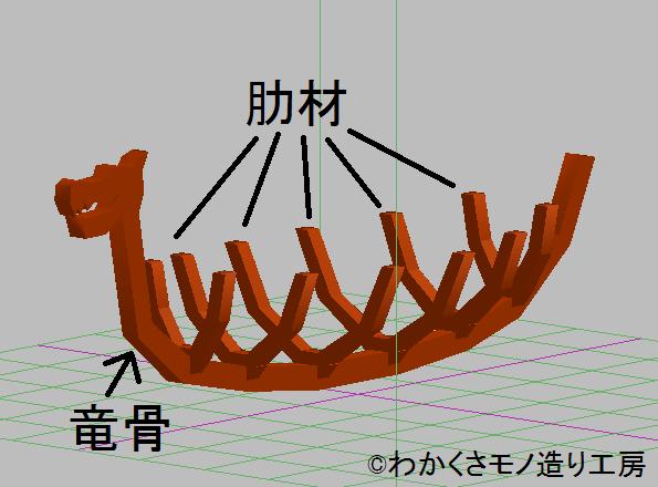 f:id:wakajibi2:20200312114003p:plain