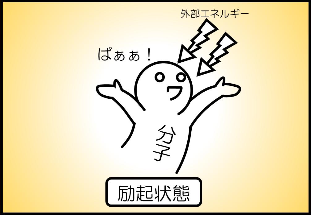 f:id:wakajibi2:20201002120055p:plain