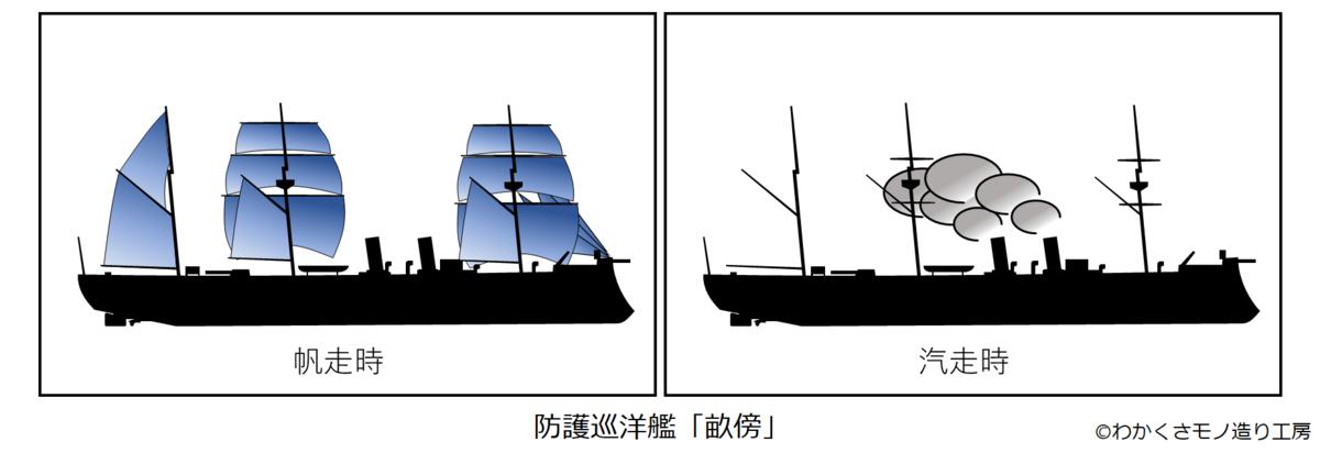 f:id:wakajibi2:20210114111835p:plain