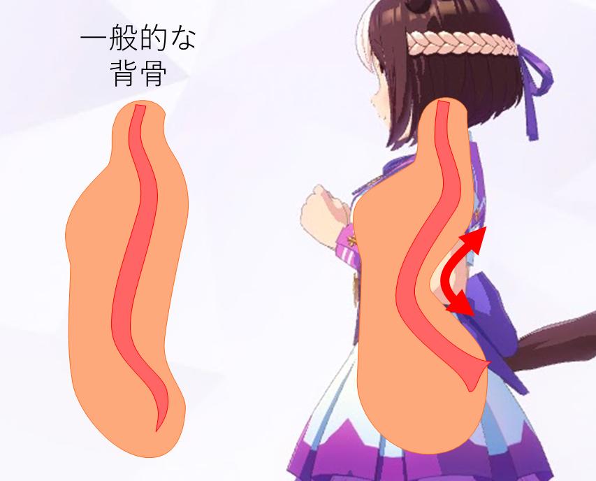 f:id:wakajibi2:20210516182753p:plain