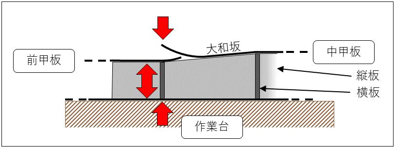 f:id:wakajibi2:20210910182034p:plain