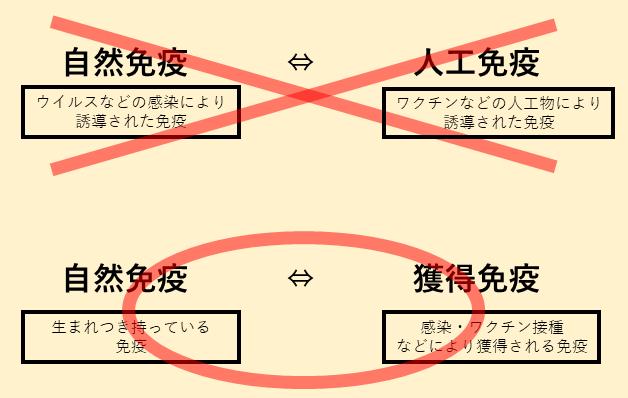 f:id:wakajibi2:20211019183934p:plain