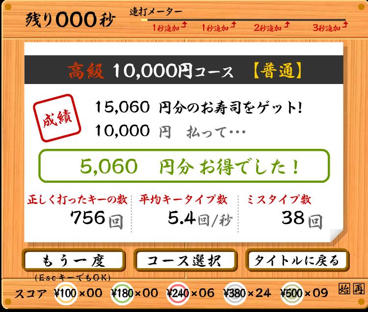 f:id:wakajitsukohei:20180406163126p:plain