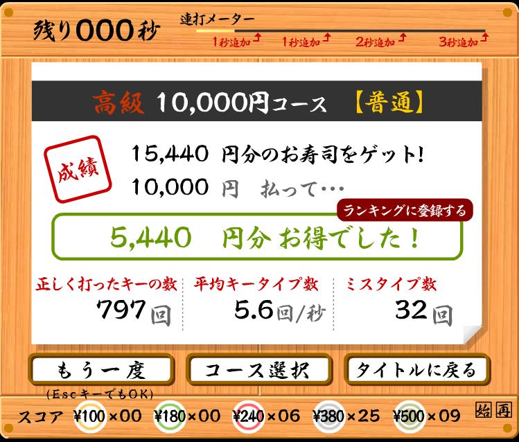 f:id:wakajitsukohei:20180406163136p:plain