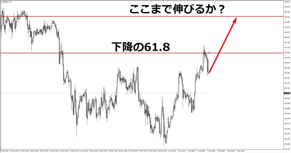 f:id:wakakiyo1188:20190408084453p:plain