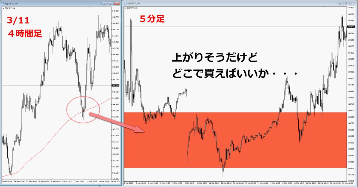 f:id:wakakiyo1188:20190419182318p:plain